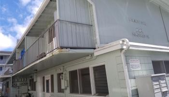 Punahou Surf condo MLS 202011559